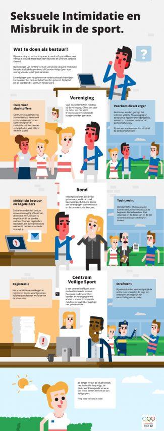 Infographic NOC NSF Seksuele intimidatie